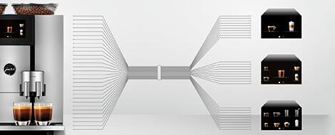 Giga 6 dotée d'intelligence artificielle